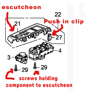 Honda Accord Questions - Power Windows not working - CarGurus on window ac wiring diagram, window switch volvo, sensor wiring diagram, window fan wiring diagram, starter wiring diagram, air ride compressor wiring diagram, transmission wiring diagram, ignition coil wiring diagram, 91 jeep cherokee wiring diagram, lock actuator wiring diagram, slave cylinder wiring diagram, relay wiring diagram, power window switch diagram, fan clutch wiring diagram, a/c compressor wiring diagram, gm power window wiring diagram, ignition module wiring diagram, battery wiring diagram, heater motor wiring diagram, backup light wiring diagram,