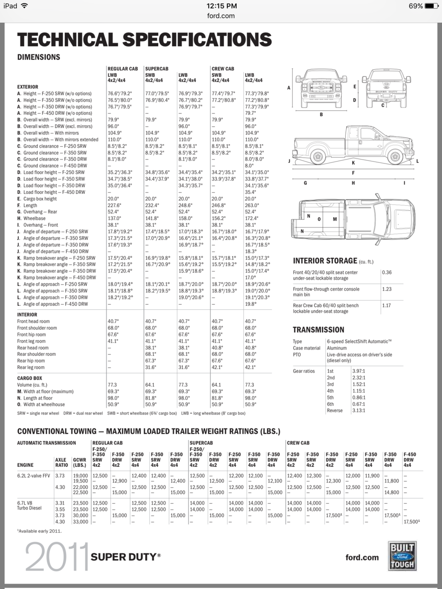 Ford F-250 Super Duty Questions - what is the length of a ...