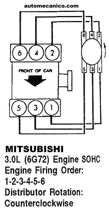 Mitsubishi Eclipse Questions - Firing Sequence
